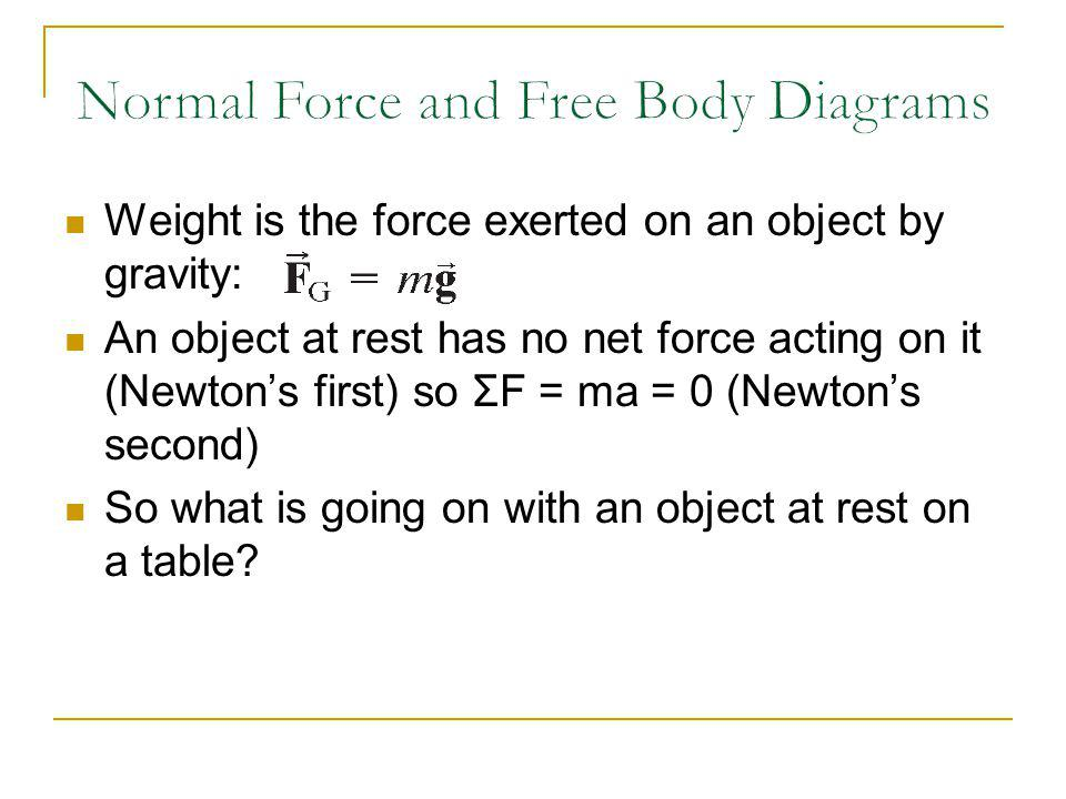 Weight is the force exerted on an object by gravity: An object at rest has no net force acting on it (Newtons first) so ΣF = ma = 0 (Newtons second) S
