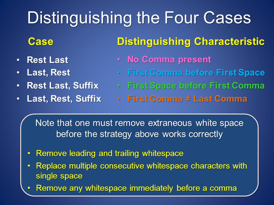 Distinguishing the Four Cases Case Rest LastRest Last Last, RestLast, Rest Rest Last, SuffixRest Last, Suffix Last, Rest, SuffixLast, Rest, Suffix Distinguishing Characteristic No Comma presentNo Comma present First Comma before First SpaceFirst Comma before First Space First Space before First CommaFirst Space before First Comma First Comma Last CommaFirst Comma Last Comma Note that one must remove extraneous white space before the strategy above works correctly Remove leading and trailing whitespaceRemove leading and trailing whitespace Replace multiple consecutive whitespace characters with single spaceReplace multiple consecutive whitespace characters with single space Remove any whitespace immediately before a commaRemove any whitespace immediately before a comma
