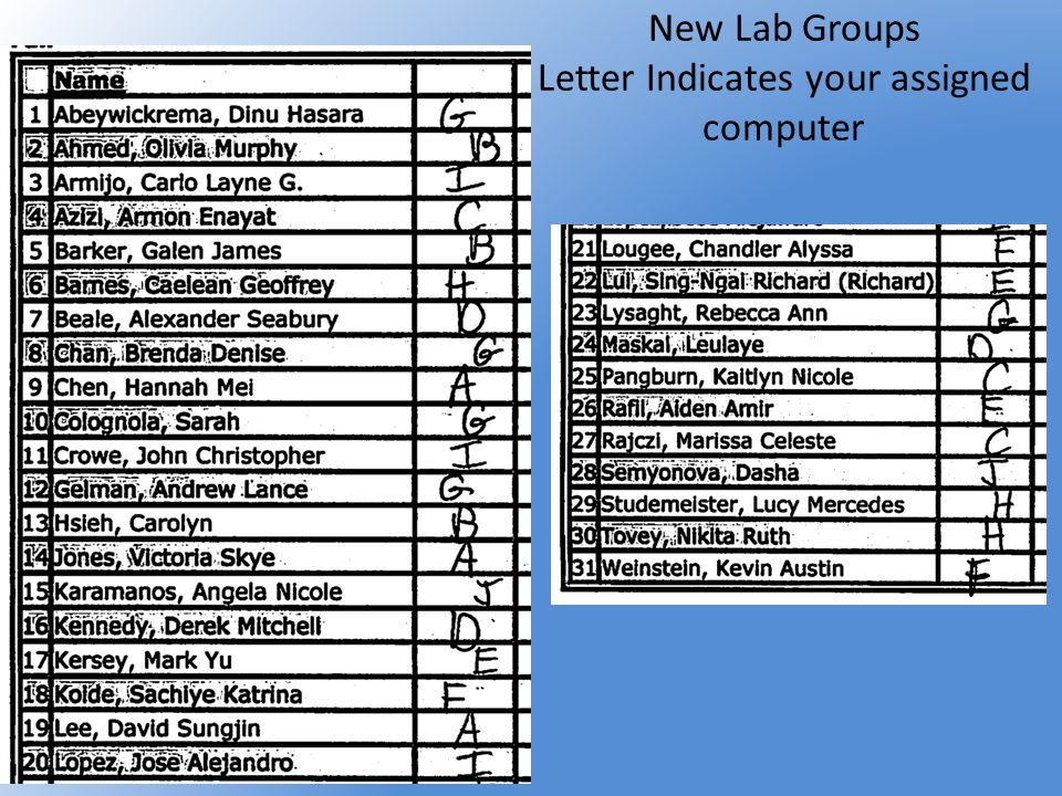 New Lab Groups Letter Indicates your assigned computer