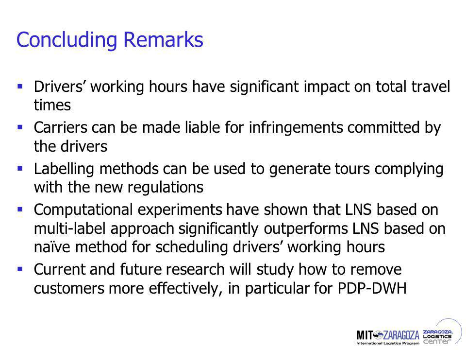 Concluding Remarks Drivers working hours have significant impact on total travel times Carriers can be made liable for infringements committed by the drivers Labelling methods can be used to generate tours complying with the new regulations Computational experiments have shown that LNS based on multi-label approach significantly outperforms LNS based on naïve method for scheduling drivers working hours Current and future research will study how to remove customers more effectively, in particular for PDP-DWH