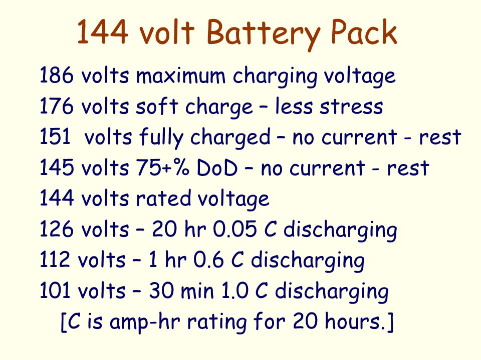 144 volt Battery Pack 186 volts maximum charging voltage 176 volts soft charge – less stress 151 volts fully charged – no current - rest 145 volts 75+
