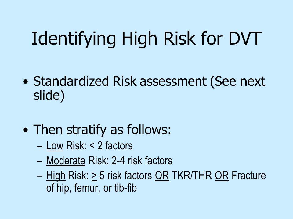 Identifying High Risk for DVT Standardized Risk assessment (See next slide) Then stratify as follows: –Low Risk: < 2 factors –Moderate Risk: 2-4 risk
