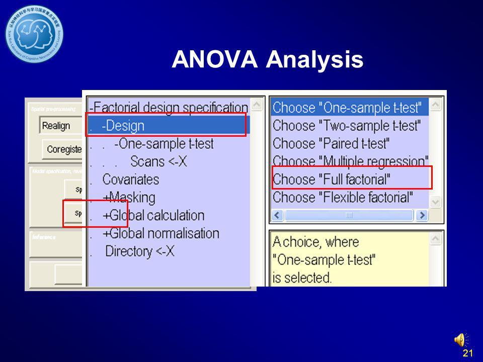 21 ANOVA Analysis