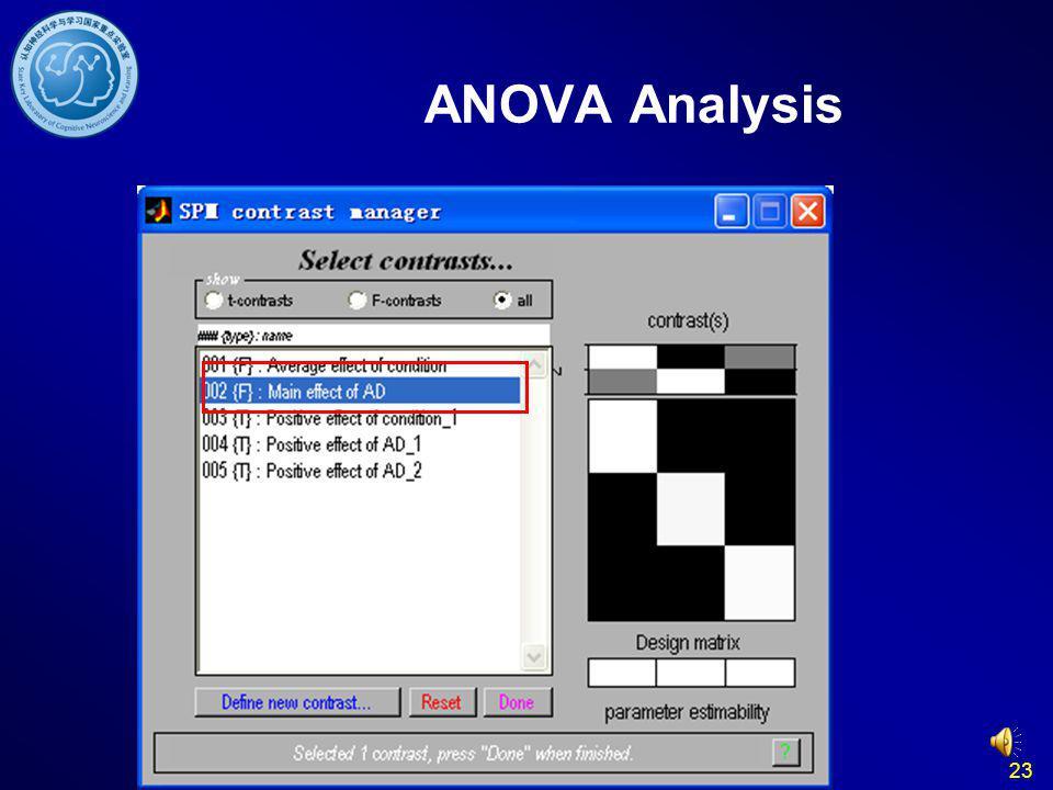23 ANOVA Analysis