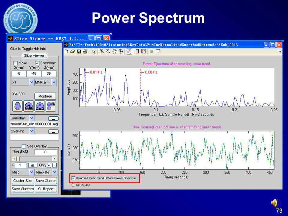 73 Power Spectrum