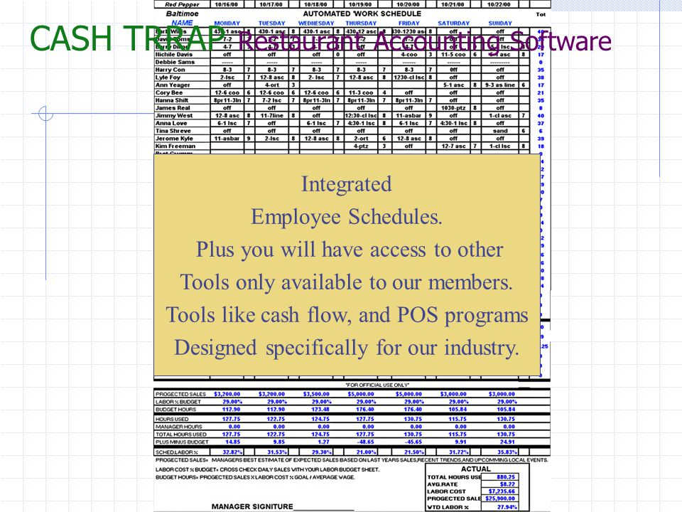 CASH TRRAP Restaurant Accounting Software Integrated Employee Schedules. Plus you will have access to other Tools only available to our members. Tools