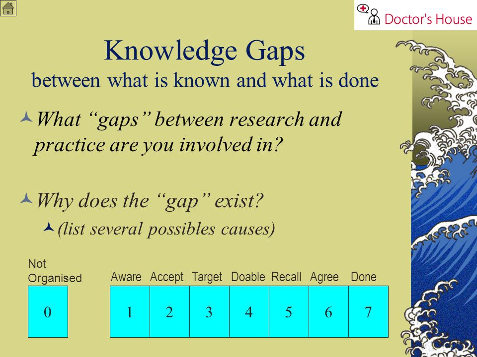 Knowledge Gaps between what is known and what is done What gaps between research and practice are you involved in? Why does the gap exist? (list sever