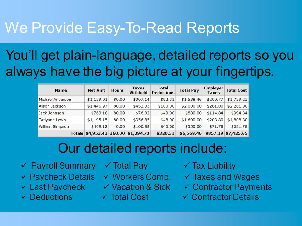 We Provide Easy-To-Read Reports Each pay day, just provide us with employee hours and well take care of the rest. We provide: Support for wide range o