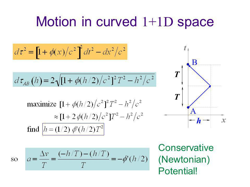 Motion in curved 1+1D space x t A B h T T Conservative (Newtonian) Potential!