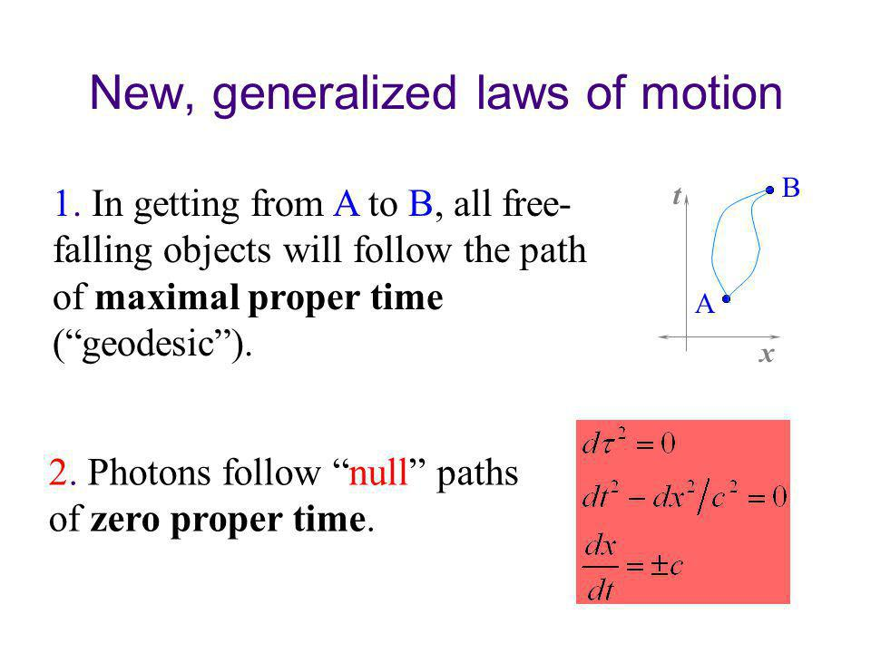 New, generalized laws of motion 1.