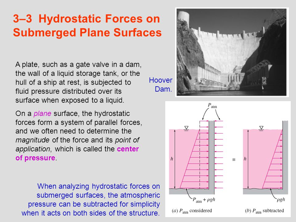 11 3–3 Hydrostatic Forces on Submerged Plane Surfaces Hoover Dam. A plate, such as a gate valve in a dam, the wall of a liquid storage tank, or the hu