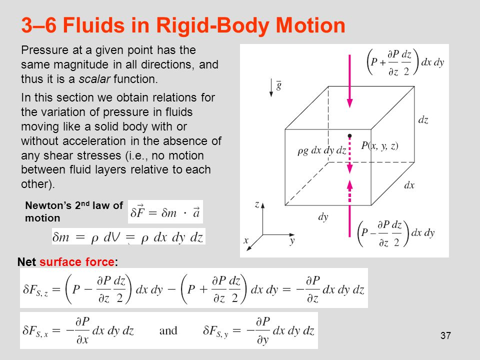 37 3–6 Fluids in Rigid-Body Motion Pressure at a given point has the same magnitude in all directions, and thus it is a scalar function. In this secti