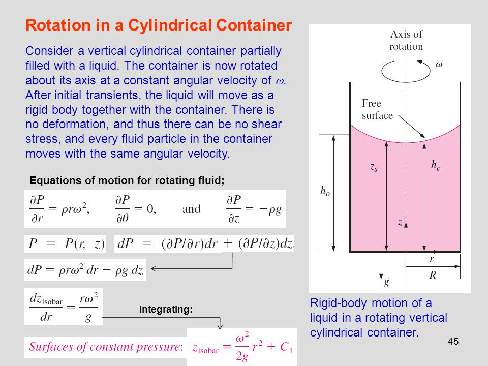 45 Rotation in a Cylindrical Container Consider a vertical cylindrical container partially filled with a liquid. The container is now rotated about it