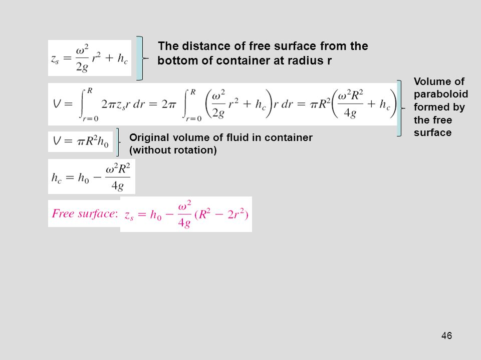 46 The distance of free surface from the bottom of container at radius r Volume of paraboloid formed by the free surface Original volume of fluid in c
