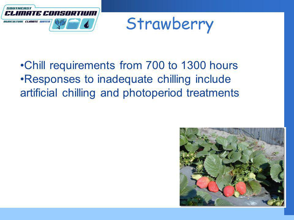 Strawberry Chill requirements from 700 to 1300 hours Responses to inadequate chilling include artificial chilling and photoperiod treatments