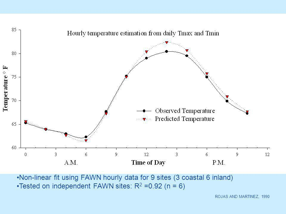 Hourly temperature estimation from: Lat., Long., Max T, Min T Non-linear fit using FAWN hourly data for 9 sites (3 coastal 6 inland) Tested on independent FAWN sites: R 2 =0.92 (n = 6) ROJAS AND MARTINEZ, 1990