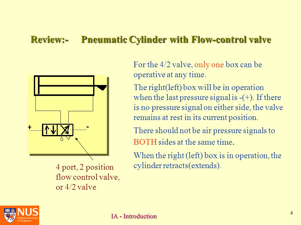 IA - Introduction 4 Review:- Pneumatic Cylinder with Flow-control valve For the 4/2 valve, only one box can be operative at any time.