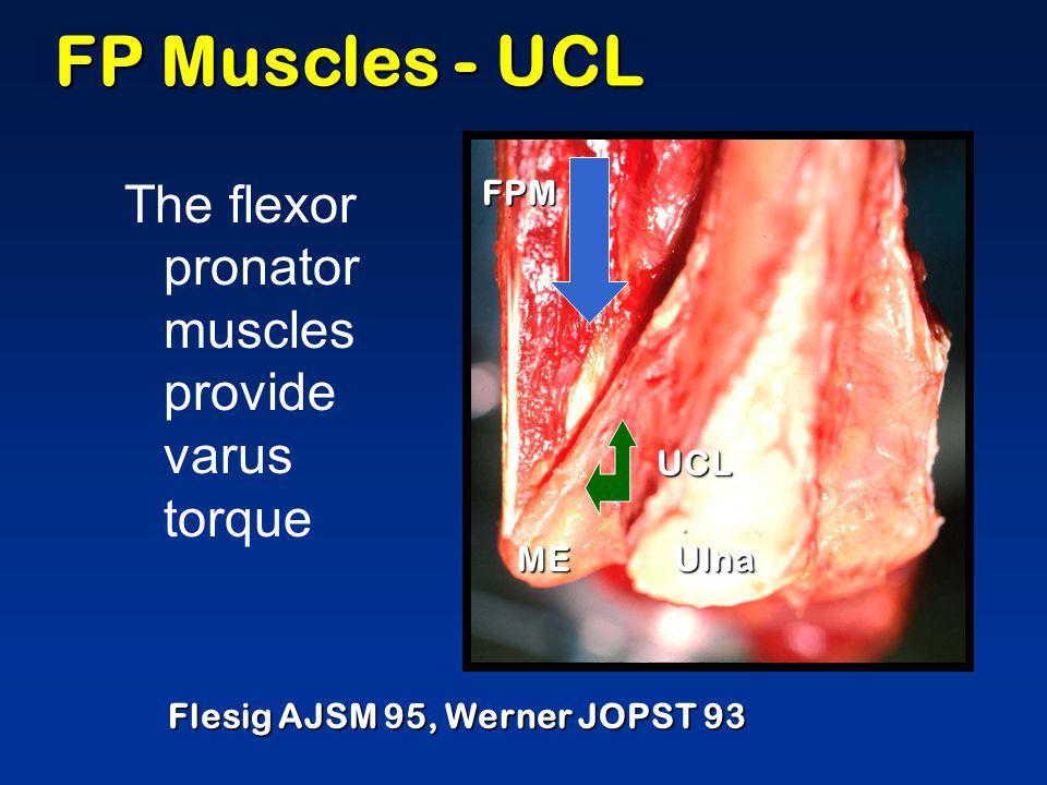 The flexor pronator muscles provide varus torque MEUlna FPM UCL Flesig AJSM 95, Werner JOPST 93 FP Muscles - UCL