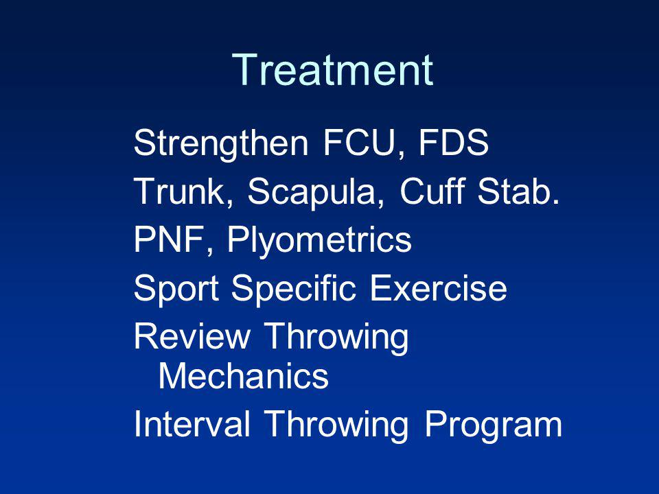Treatment Strengthen FCU, FDS Trunk, Scapula, Cuff Stab. PNF, Plyometrics Sport Specific Exercise Review Throwing Mechanics Interval Throwing Program