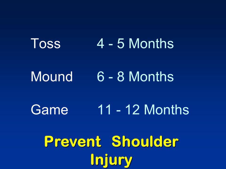 Toss4 - 5 Months Mound6 - 8 Months Game11 - 12 Months Prevent Shoulder Injury