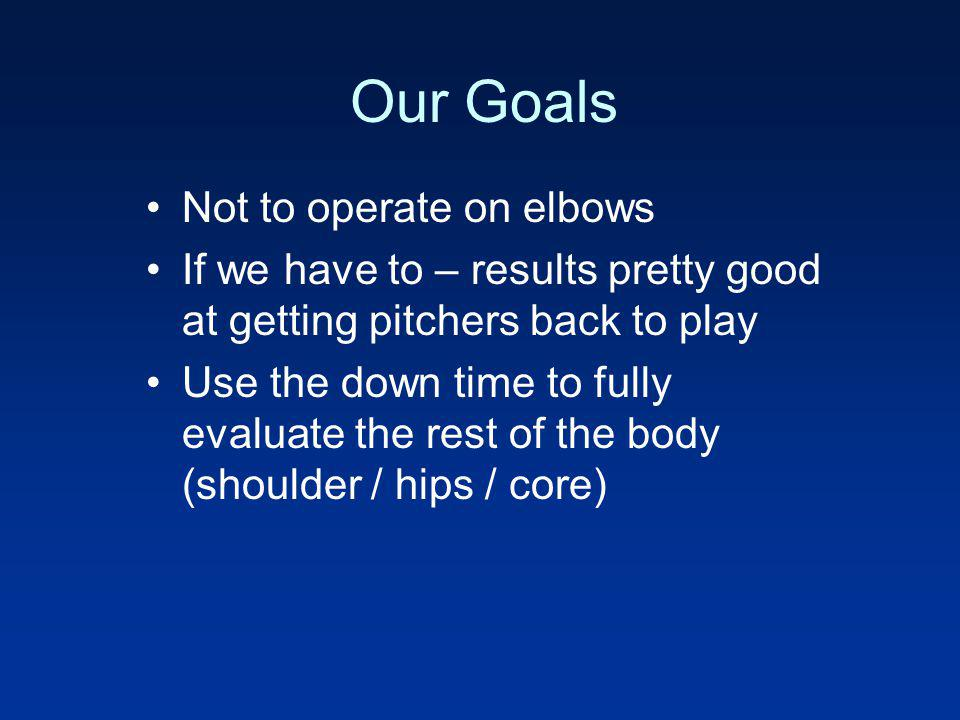Our Goals Not to operate on elbows If we have to – results pretty good at getting pitchers back to play Use the down time to fully evaluate the rest o