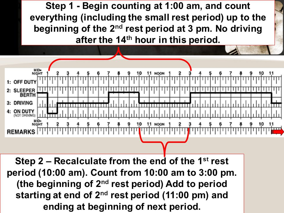 Step 1 - Begin counting at 1:00 am, and count everything (including the small rest period) up to the beginning of the 2 nd rest period at 3 pm.