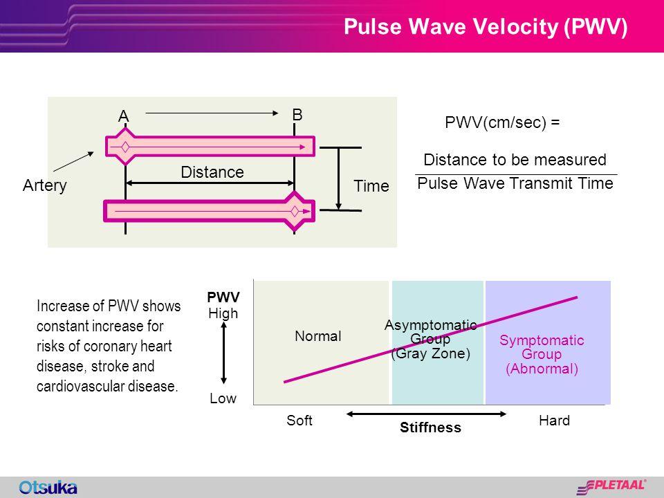 Pulse Wave Velocity (PWV) PWV(cm/sec) = Distance to be measured Pulse Wave Transmit Time Distance Artery A B Time Stiffness PWV High Low SoftHard Asym