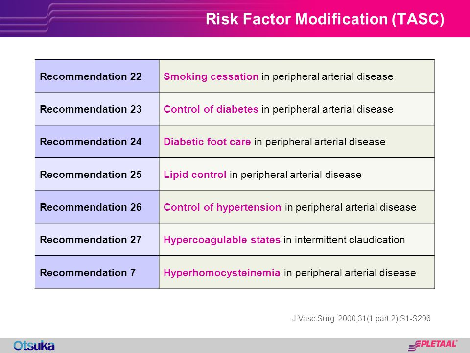 Risk Factor Modification (TASC) Recommendation 22Smoking cessation in peripheral arterial disease Recommendation 23Control of diabetes in peripheral a