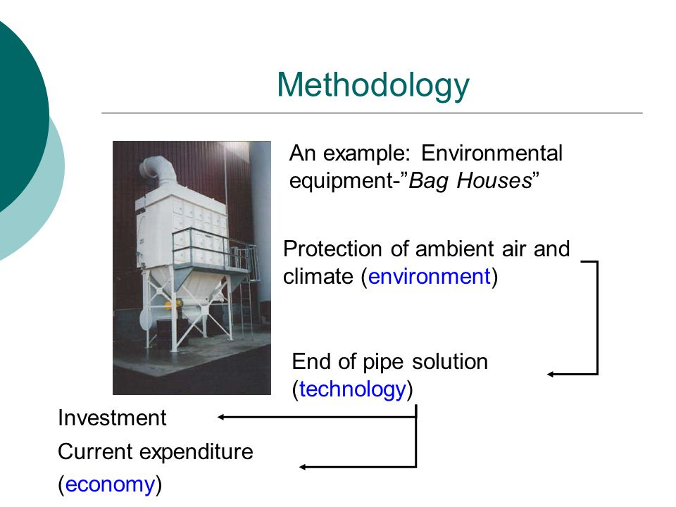 Methodology Protection of ambient air and climate (environment) End of pipe solution (technology) Investment An example: Environmental equipment-Bag Houses Current expenditure (economy)
