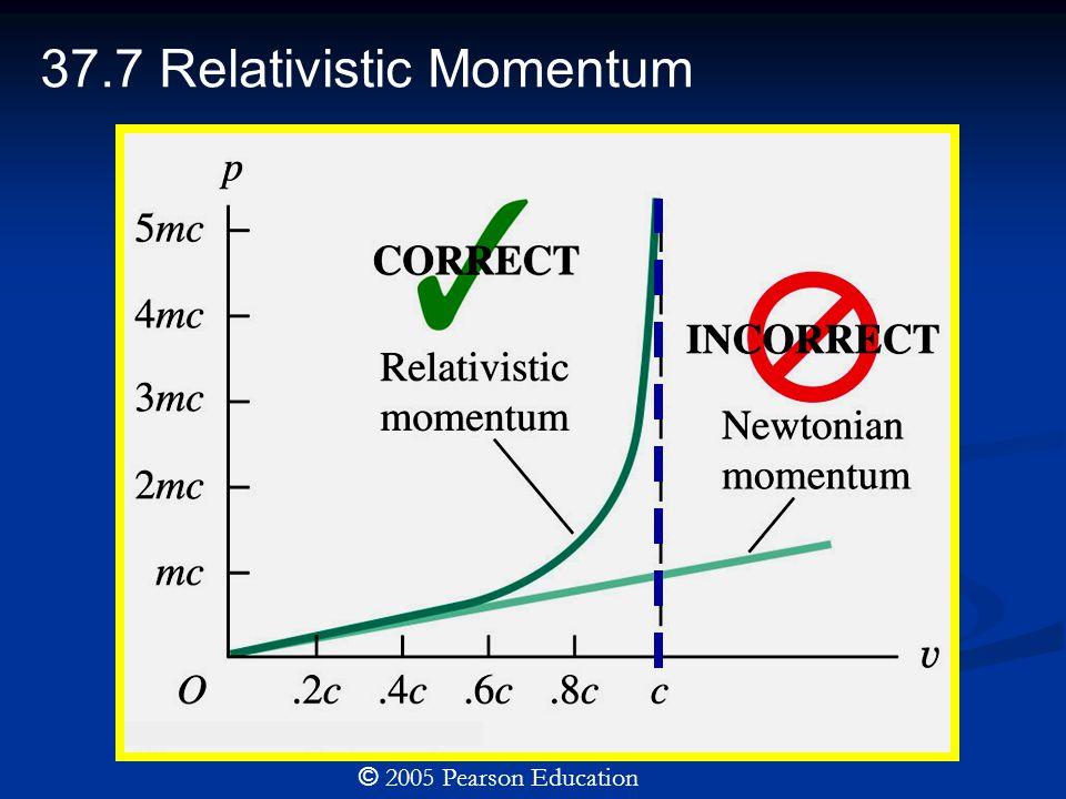 relativistic momentum 37.7 Relativistic Momentum © 2005 Pearson Education