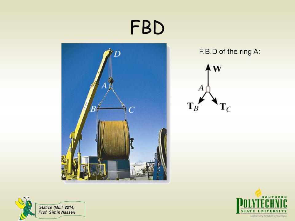 Statics (MET 2214) Prof. Simin Nasseri FBD F.B.D of the ring A: