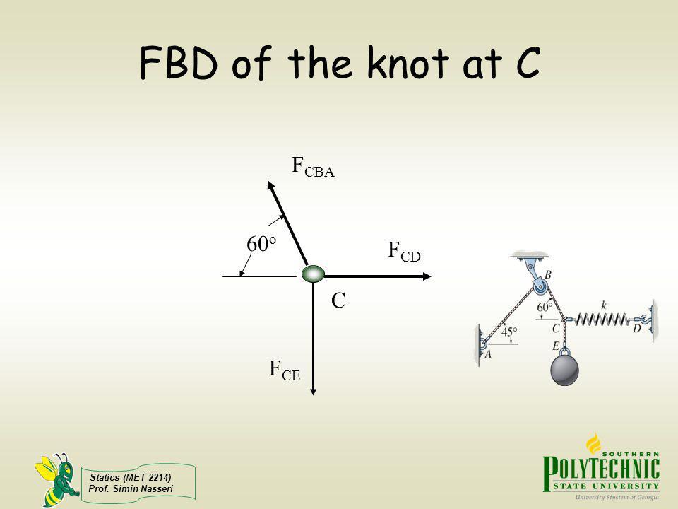 Statics (MET 2214) Prof. Simin Nasseri FBD of the knot at C F CE F CBA F CD C 60 o