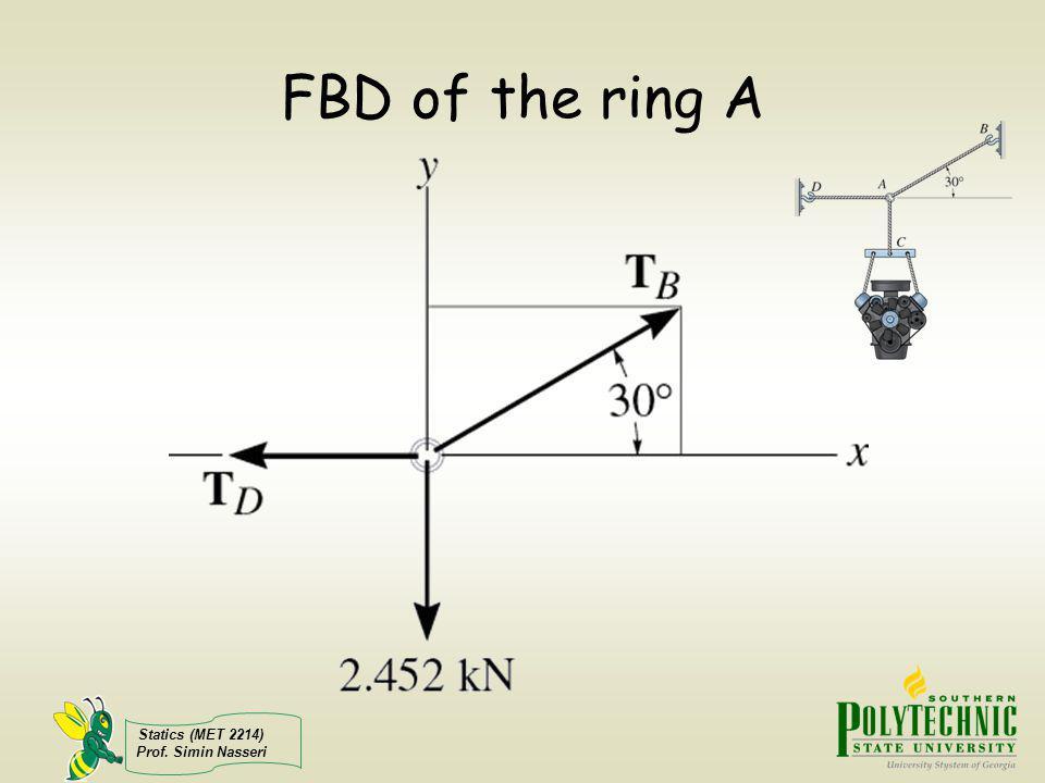 Statics (MET 2214) Prof. Simin Nasseri FBD of the ring A