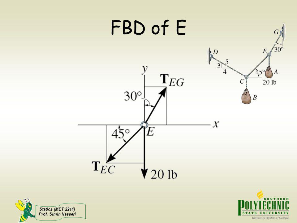 Statics (MET 2214) Prof. Simin Nasseri FBD of E