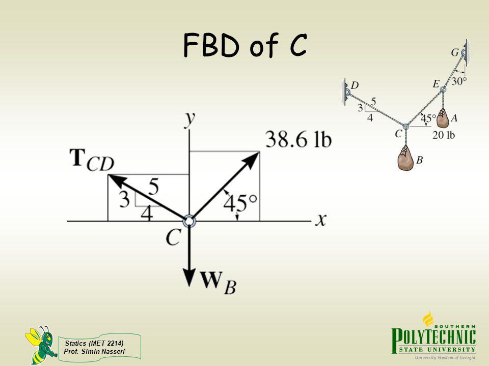 Statics (MET 2214) Prof. Simin Nasseri FBD of C