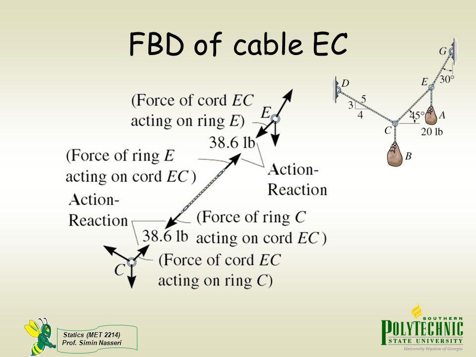 Statics (MET 2214) Prof. Simin Nasseri FBD of cable EC