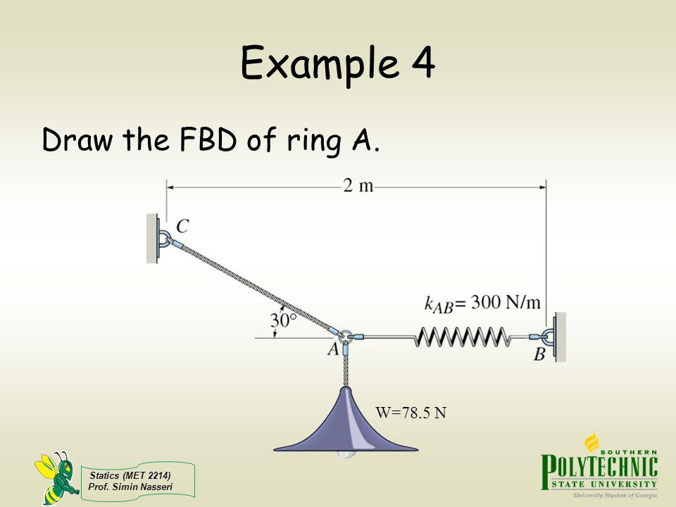 Statics (MET 2214) Prof. Simin Nasseri Example 4 Draw the FBD of ring A. W=78.5 N