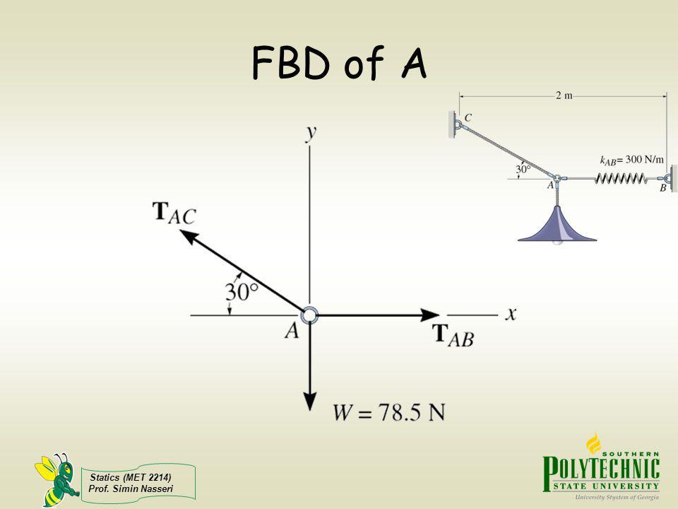 Statics (MET 2214) Prof. Simin Nasseri FBD of A