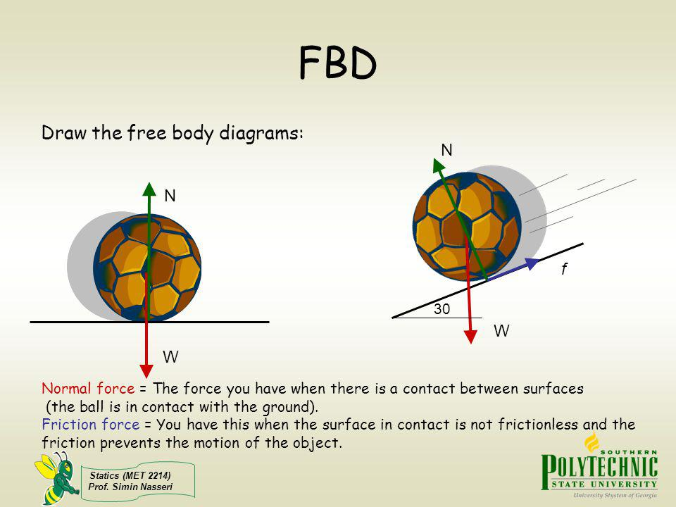 Statics (MET 2214) Prof. Simin Nasseri FBD Draw the free body diagrams: W N W N f Normal force = The force you have when there is a contact between su