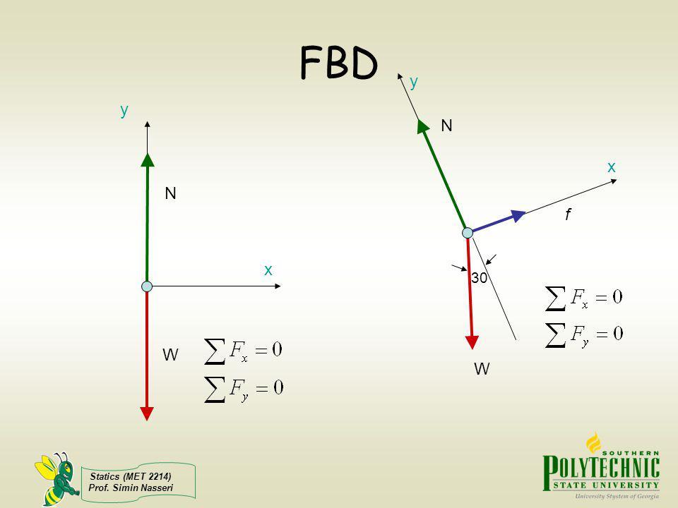 Statics (MET 2214) Prof. Simin Nasseri FBD W N W N f 30 x y x y