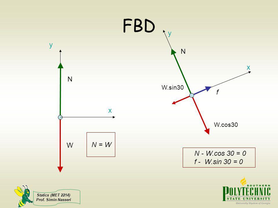 Statics (MET 2214) Prof. Simin Nasseri y FBD W N N f N = W N - W.cos 30 = 0 f - W.sin 30 = 0 W.cos30 W.sin30 x x y