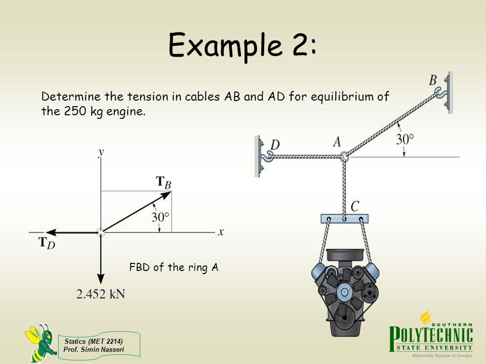 Statics (MET 2214) Prof. Simin Nasseri Example 2: Determine the tension in cables AB and AD for equilibrium of the 250 kg engine. FBD of the ring A