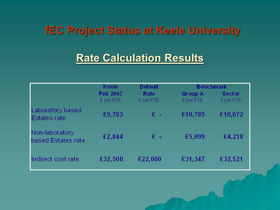 Rate Calculation Results fEC Project Status at Keele University