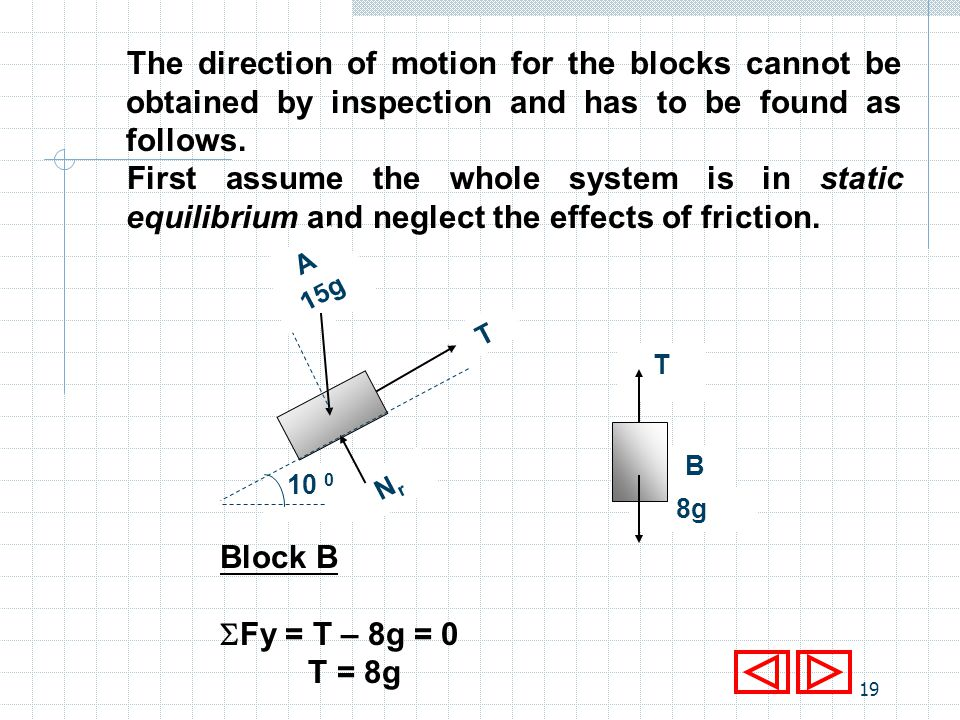 18 Example 7.5 A block A of mass 15 kg rests on a rough inclined plane with coefficient = 0.18.