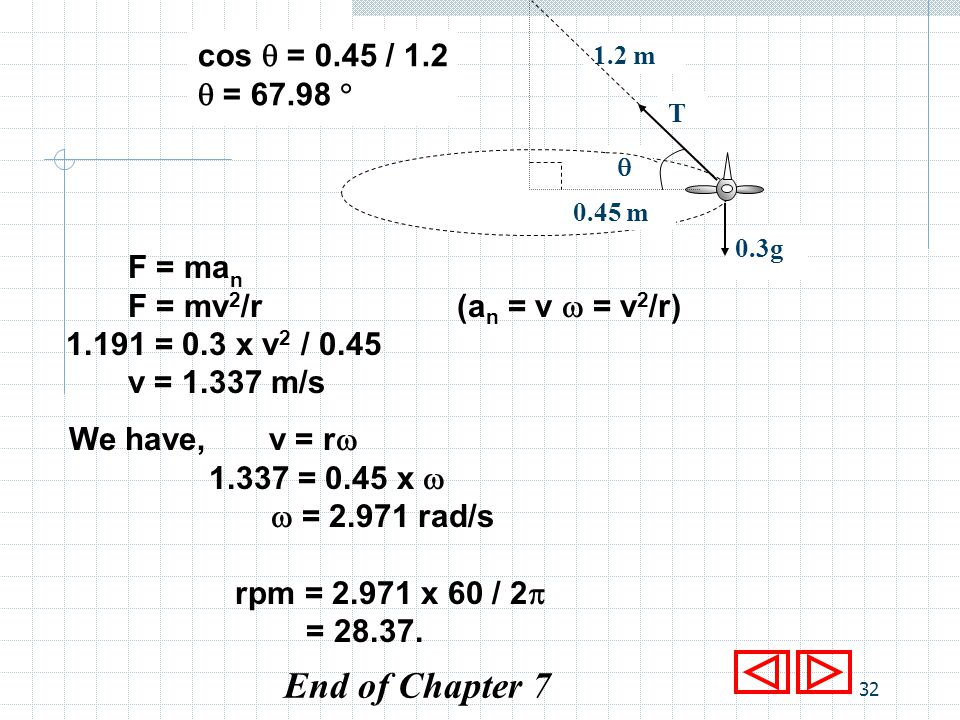 31 In the horizontal direction, F x = T cos = 3.175 x 0.375 = 1.191 N This force causes the plane to have a centripetal acceleration towards the cente