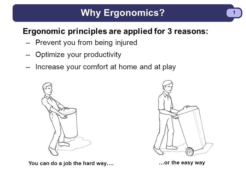 BDYSTR97.PPT - 1 1 Why Ergonomics? Ergonomic principles are applied for 3 reasons: –Prevent you from being injured –Optimize your productivity –Increa