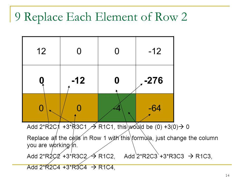 14 9 Replace Each Element of Row 2 1200-12 0-66-42 00-4-64 Add 2*R2C1 +3*R3C1 R1C1, this would be (0) +3(0) 0 Replace all the cells in Row 1 with this formula, just change the column you are working in.