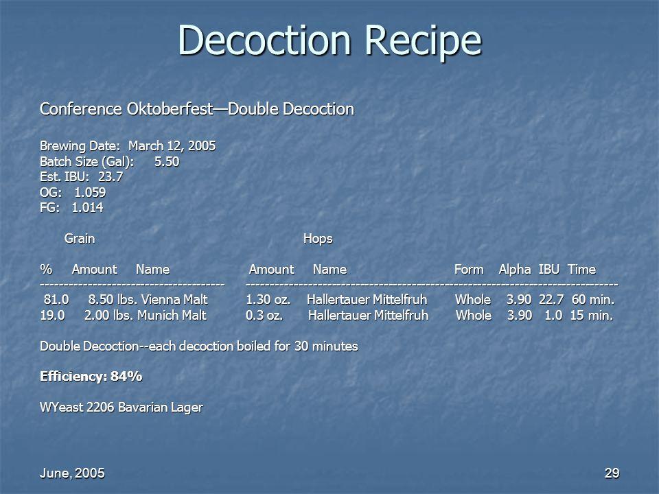June, 200529 Decoction Recipe Conference OktoberfestDouble Decoction Brewing Date: March 12, 2005 Batch Size (Gal): 5.50 Est. IBU: 23.7 OG: 1.059 FG: