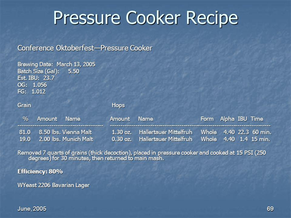 June, 200569 Pressure Cooker Recipe Conference OktoberfestPressure Cooker Brewing Date: March 13, 2005 Batch Size (Gal): 5.50 Est. IBU: 23.7 OG: 1.056