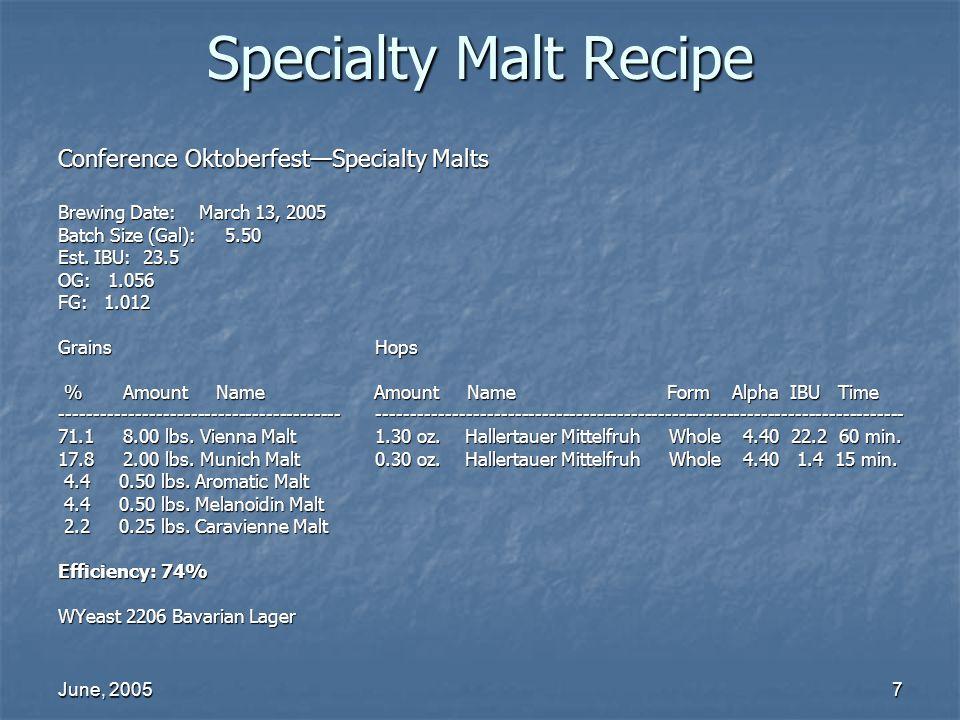 June, 20057 Specialty Malt Recipe Conference OktoberfestSpecialty Malts Brewing Date: March 13, 2005 Batch Size (Gal): 5.50 Est. IBU: 23.5 OG: 1.056 F